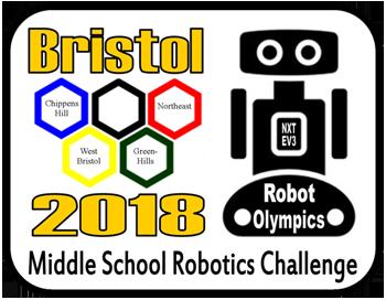 Robotics & Technology – The Business Education Foundation